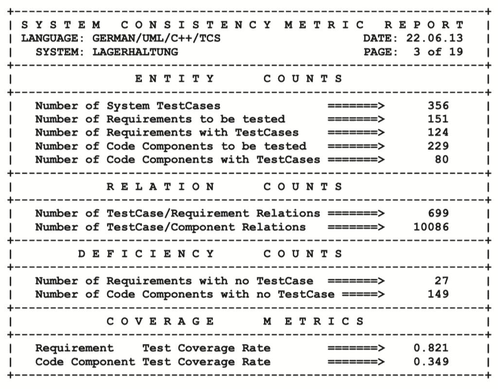 Test Metrics Report